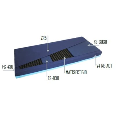 Mattress: V4 Re-Act Roho - Therapeutic Surface